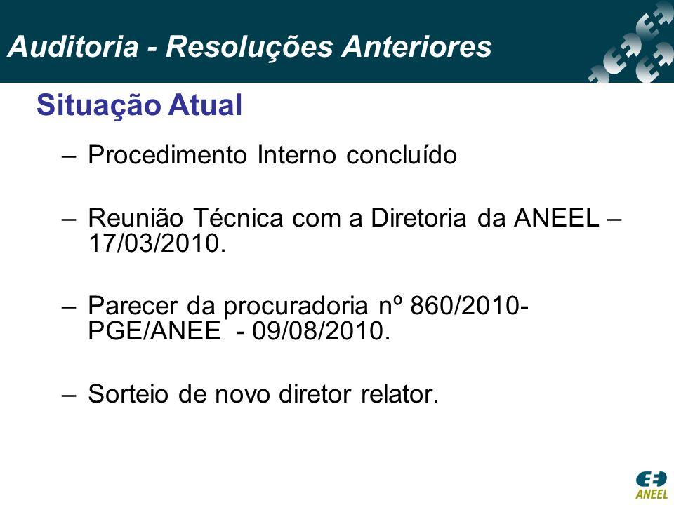 Auditoria - Resoluções Anteriores Situação Atual –Procedimento Interno concluído –Reunião Técnica com a Diretoria da ANEEL – 17/03/2010. –Parecer da p