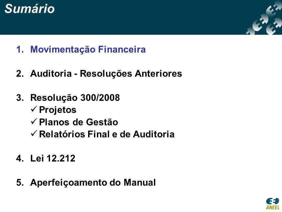 Sumário 1.Movimentação Financeira 2.Auditoria - Resoluções Anteriores 3.Resolução 300/2008 Projetos Planos de Gestão Relatórios Final e de Auditoria 4