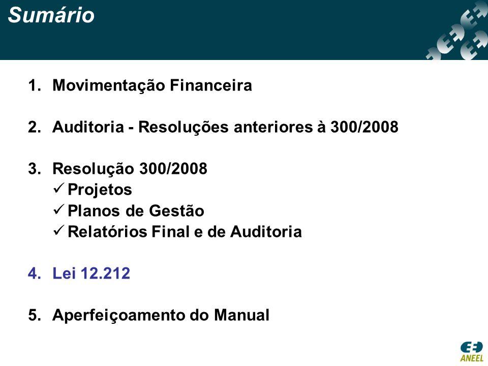 Sumário 1.Movimentação Financeira 2.Auditoria - Resoluções anteriores à 300/2008 3.Resolução 300/2008 Projetos Planos de Gestão Relatórios Final e de