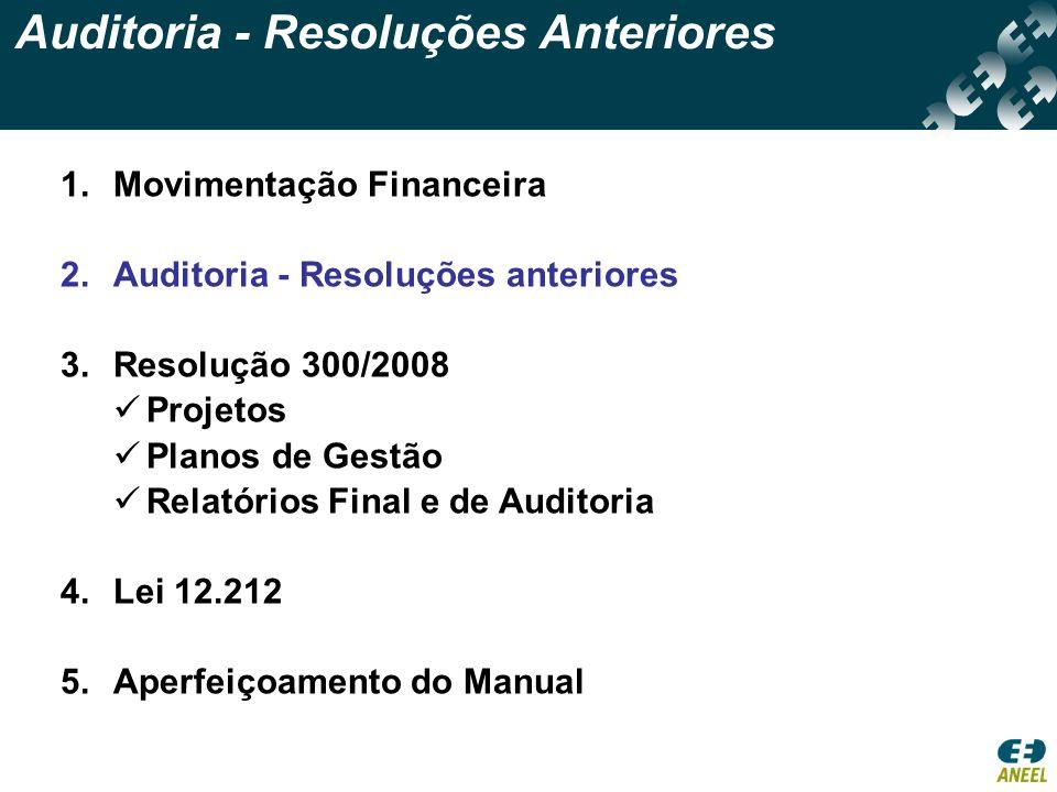 Auditoria - Resoluções Anteriores 1.Movimentação Financeira 2.Auditoria - Resoluções anteriores 3.Resolução 300/2008 Projetos Planos de Gestão Relatór