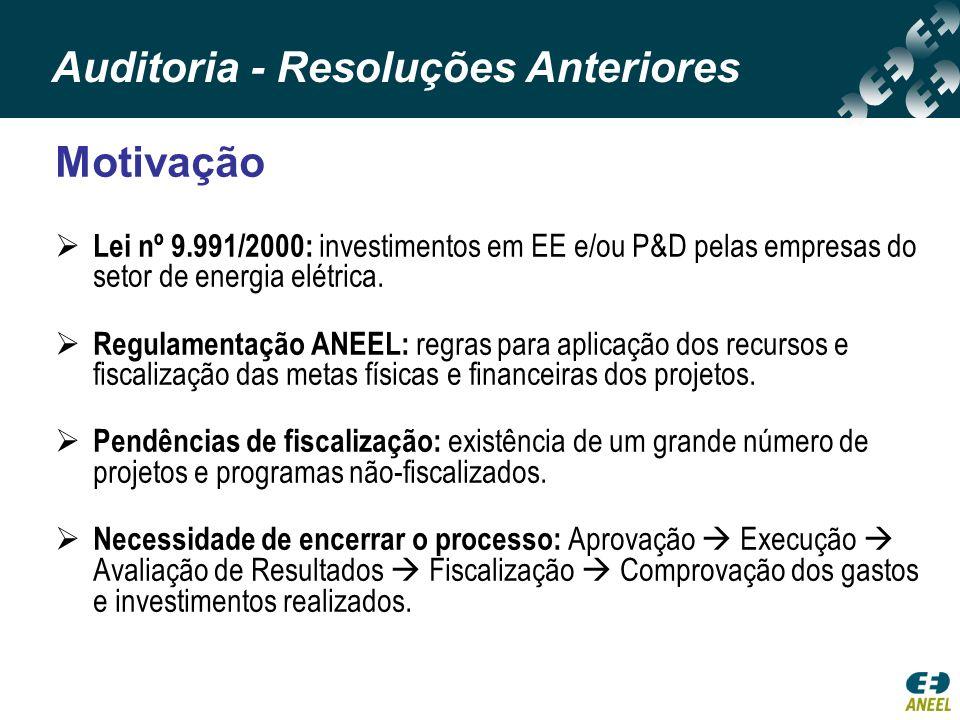 Motivação Lei nº 9.991/2000: investimentos em EE e/ou P&D pelas empresas do setor de energia elétrica. Regulamentação ANEEL: regras para aplicação dos