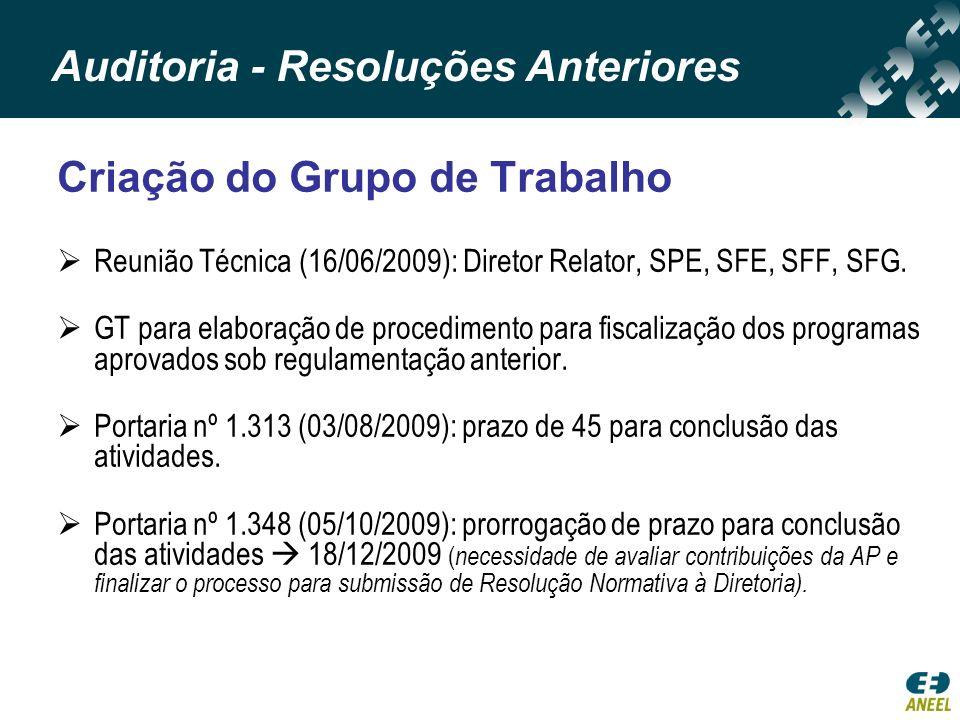 Criação do Grupo de Trabalho Reunião Técnica (16/06/2009): Diretor Relator, SPE, SFE, SFF, SFG. GT para elaboração de procedimento para fiscalização d