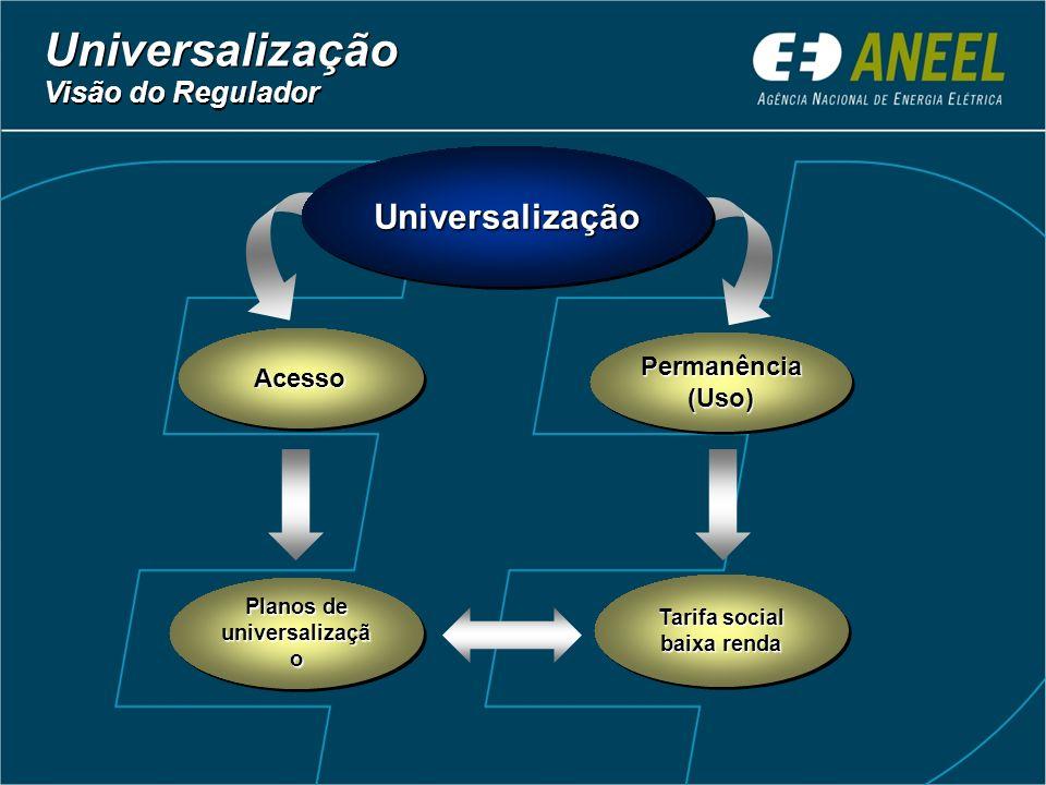 Universalização Visão do Regulador Universalização Visão do Regulador AcessoAcesso Permanência (Uso) UniversalizaçãoUniversalização Planos de universalizaçã o Tarifa social baixa renda