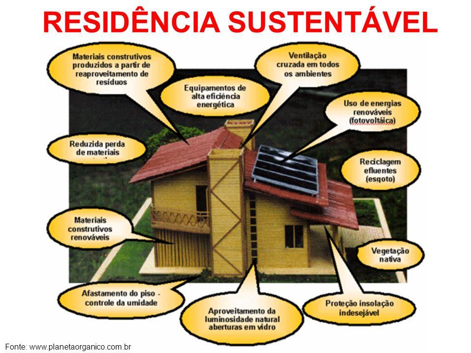 RESIDÊNCIA SUSTENTÁVEL Fonte: www.planetaorganico.com.br