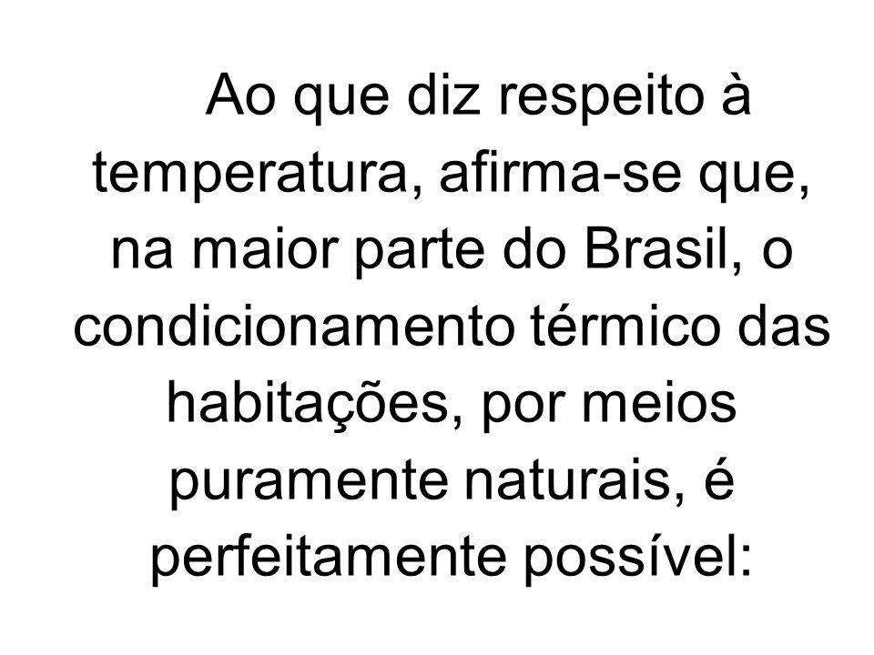 Ao que diz respeito à temperatura, afirma-se que, na maior parte do Brasil, o condicionamento térmico das habitações, por meios puramente naturais, é