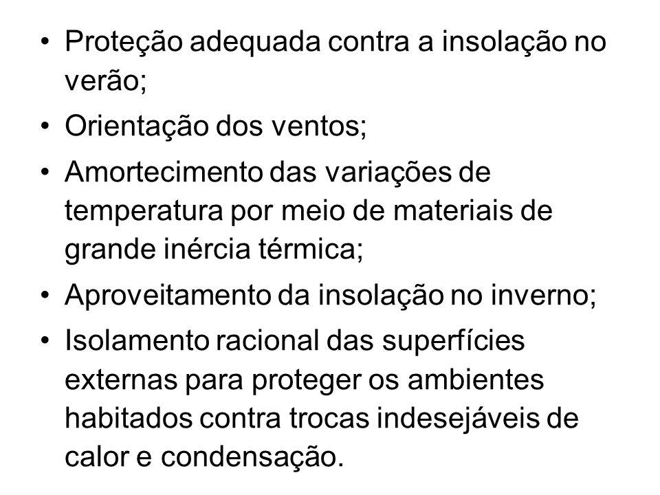 Proteção adequada contra a insolação no verão; Orientação dos ventos; Amortecimento das variações de temperatura por meio de materiais de grande inérc
