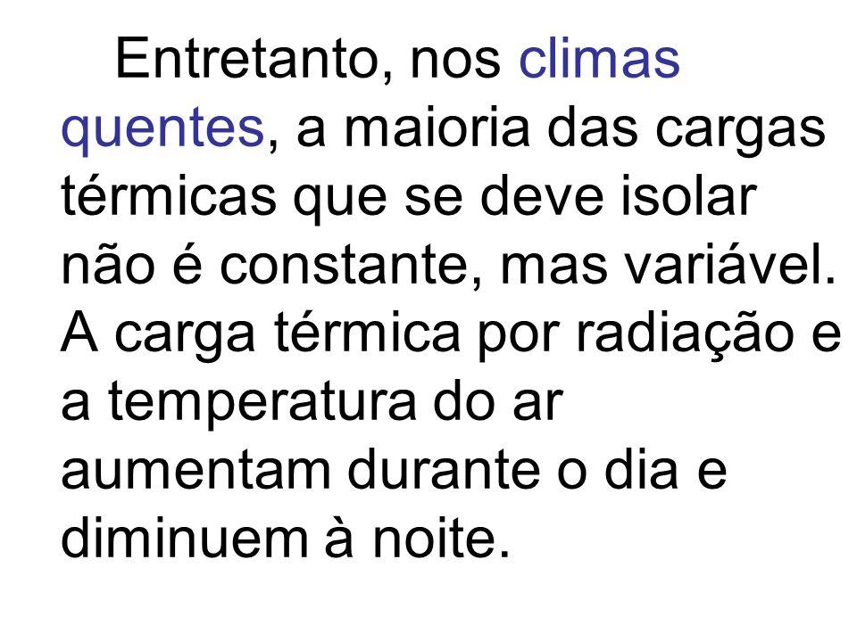 Entretanto, nos climas quentes, a maioria das cargas térmicas que se deve isolar não é constante, mas variável. A carga térmica por radiação e a tempe
