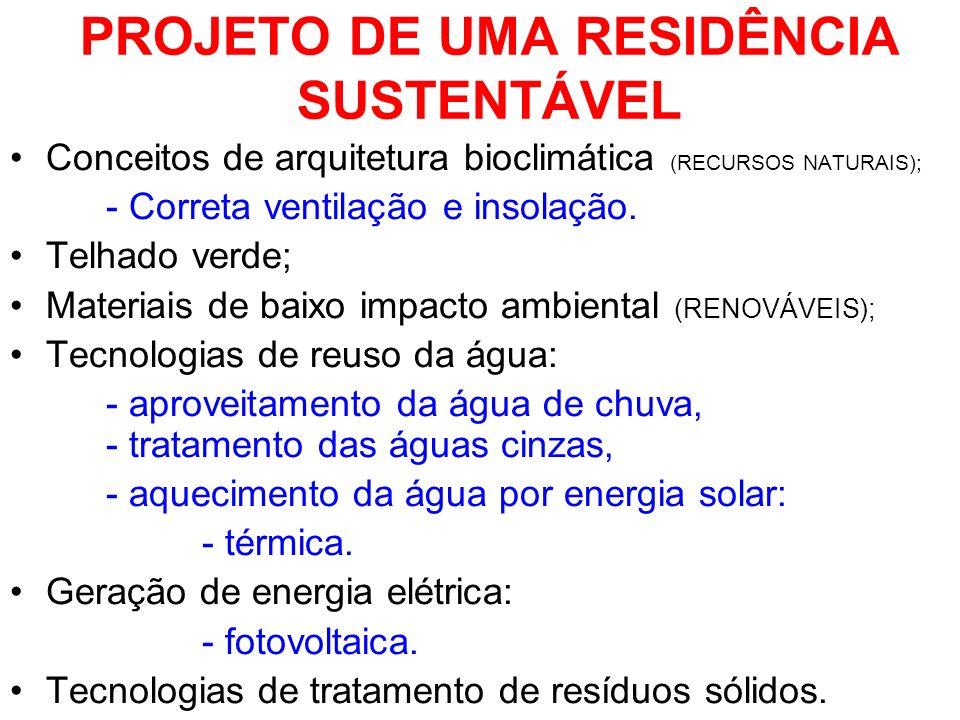 PROJETO DE UMA RESIDÊNCIA SUSTENTÁVEL Conceitos de arquitetura bioclimática (RECURSOS NATURAIS); - Correta ventilação e insolação. Telhado verde; Mate