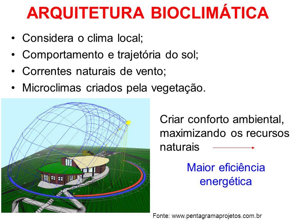 ARQUITETURA BIOCLIMÁTICA Considera o clima local; Comportamento e trajetória do sol; Correntes naturais de vento; Microclimas criados pela vegetação.