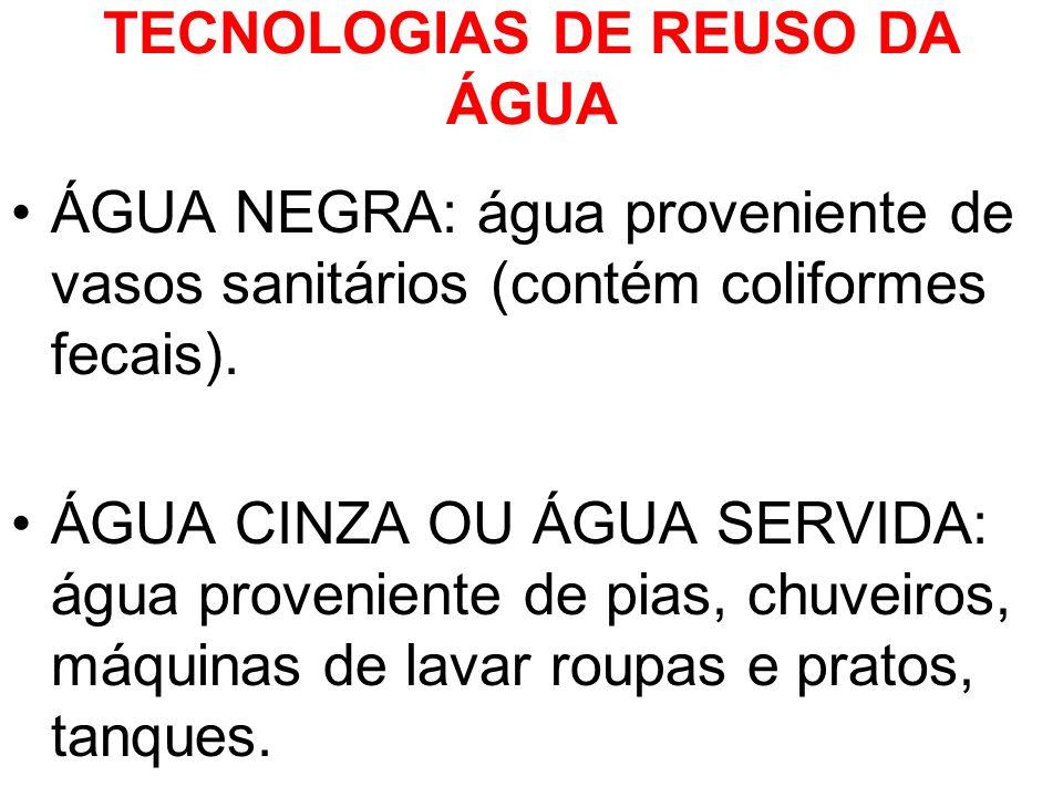 TECNOLOGIAS DE REUSO DA ÁGUA ÁGUA NEGRA: água proveniente de vasos sanitários (contém coliformes fecais). ÁGUA CINZA OU ÁGUA SERVIDA: água proveniente