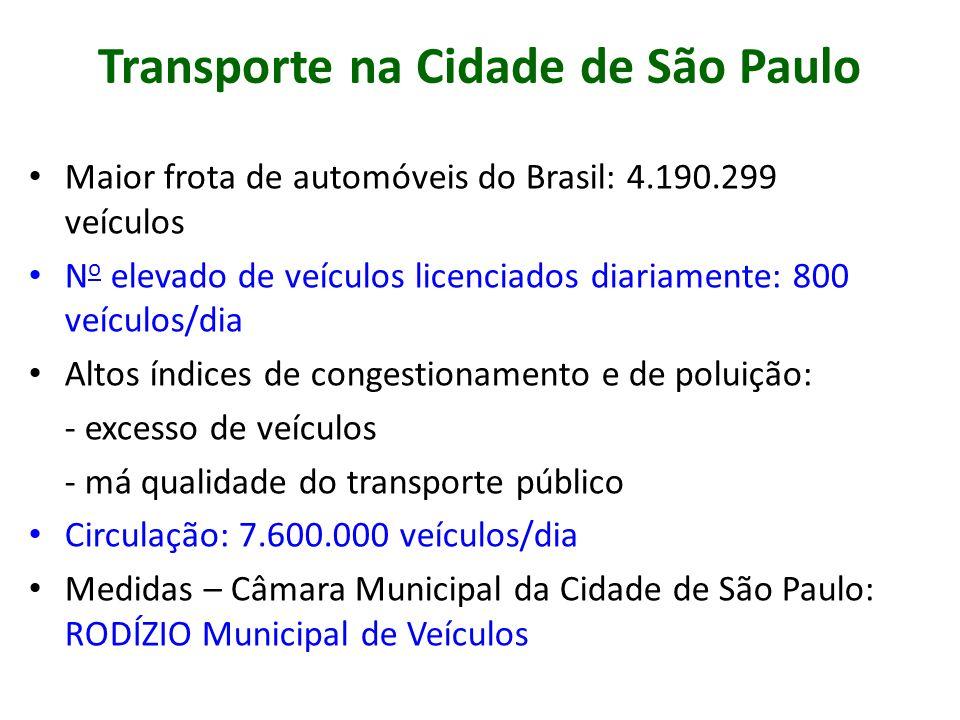 Transporte na Cidade de São Paulo Maior frota de automóveis do Brasil: 4.190.299 veículos N o elevado de veículos licenciados diariamente: 800 veículo