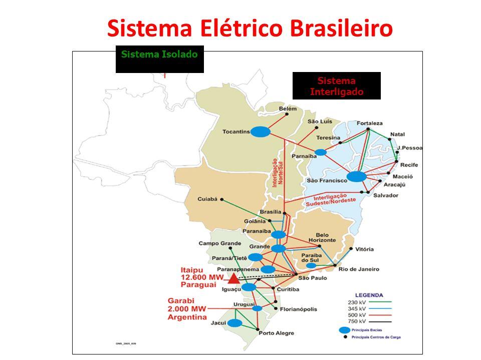 Sistema Elétrico Brasileiro Sistema Isolado Sistema Interligado