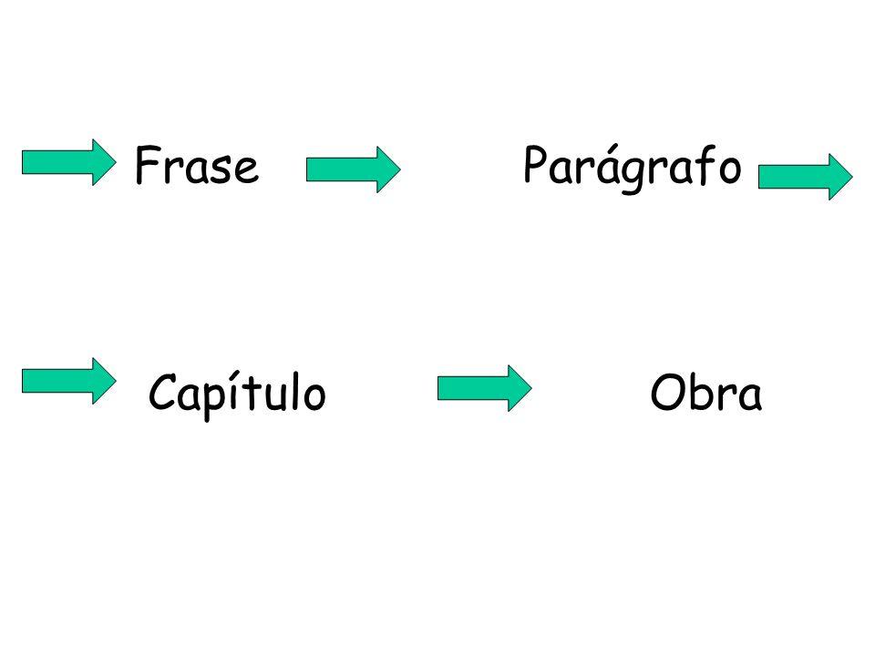 Contexto- unidade lingüística maior onde se encaixa uma unidade lingüística menor.