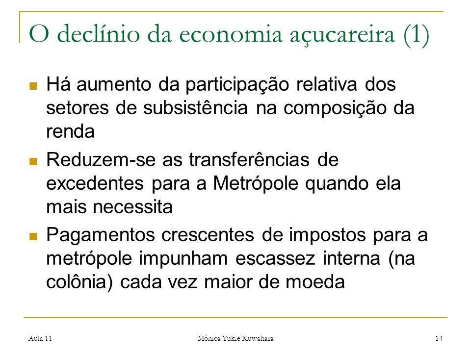 Aula 11 Mônica Yukie Kuwahara 14 O declínio da economia açucareira (1) Há aumento da participação relativa dos setores de subsistência na composição d