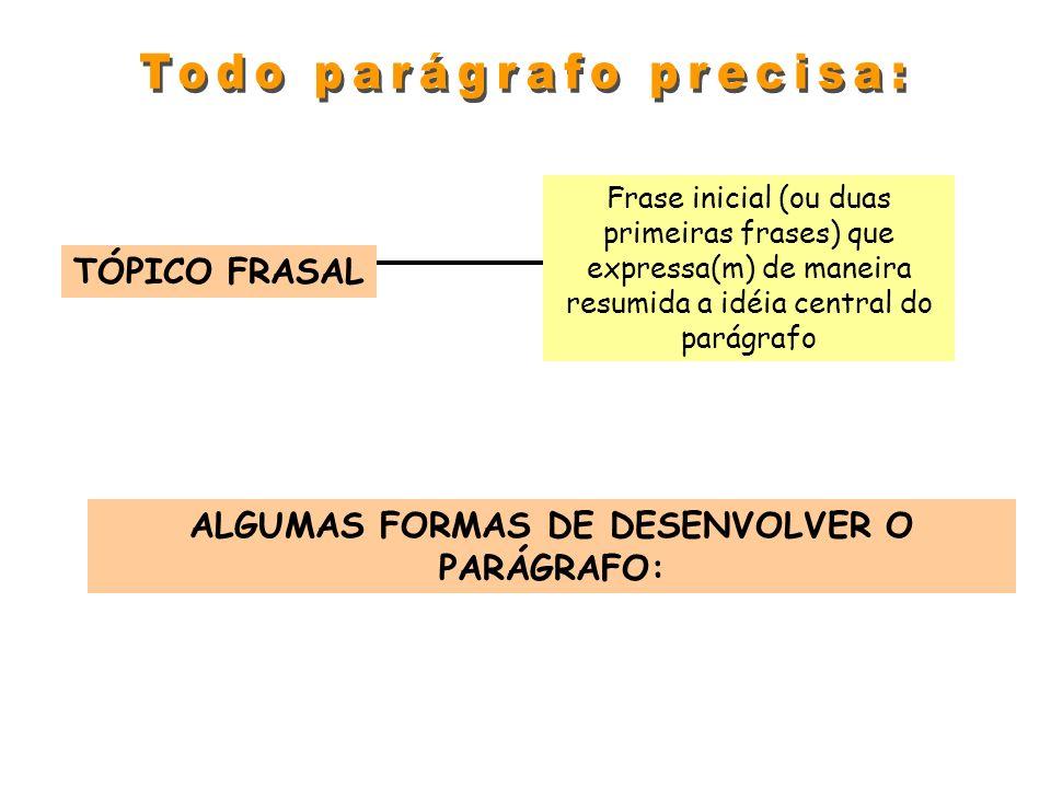 TÓPICO FRASAL Frase inicial (ou duas primeiras frases) que expressa(m) de maneira resumida a idéia central do parágrafo ALGUMAS FORMAS DE DESENVOLVER