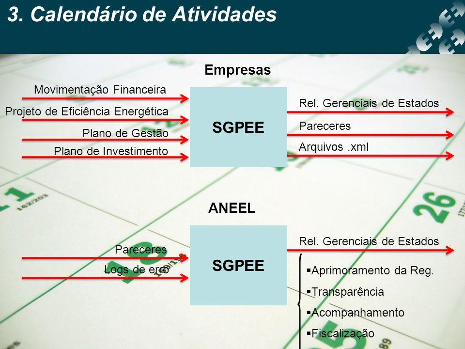 Empresas SGPEE Movimentação Financeira Projeto de Eficiência Energética Plano de Gestão Plano de Investimento Rel. Gerenciais de Estados Pareceres Arq