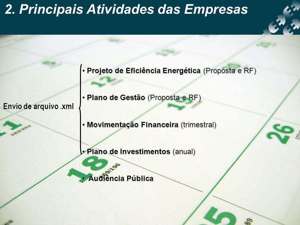 2. Principais Atividades das Empresas Projeto de Eficiência Energética (Proposta e RF) Projeto de Eficiência Energética (Proposta e RF) Plano de Gestã