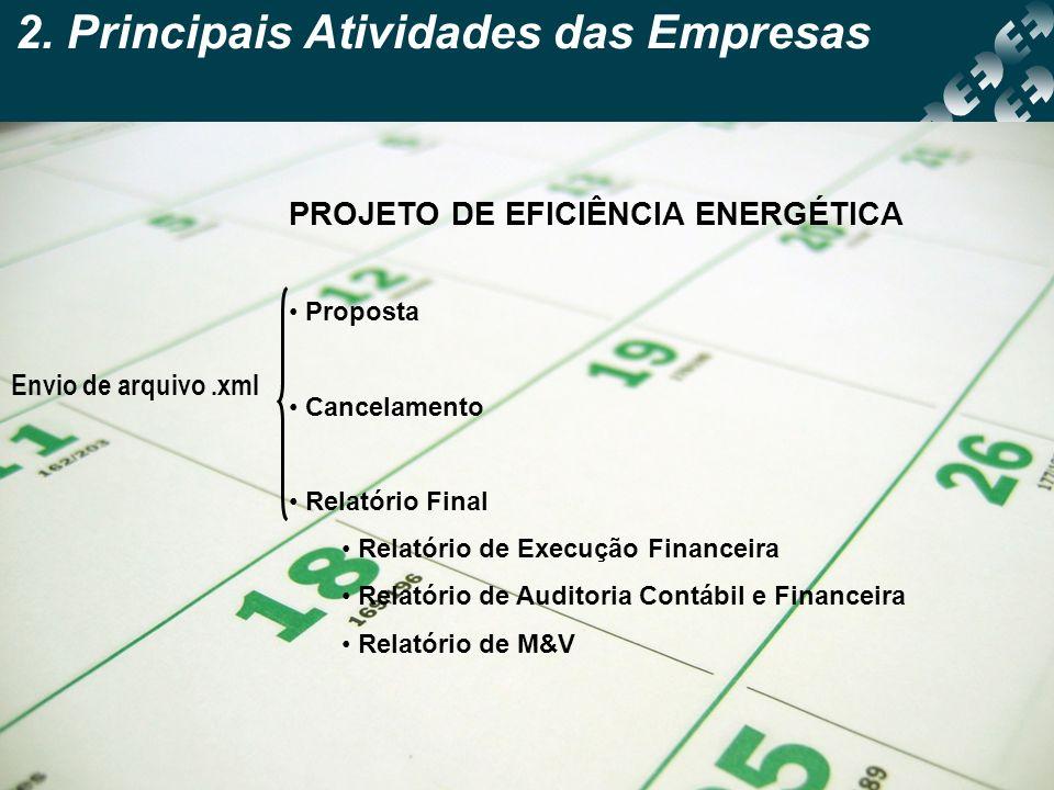 2. Principais Atividades das Empresas PROJETO DE EFICIÊNCIA ENERGÉTICA Proposta Cancelamento Relatório Final Relatório de Execução Financeira Relatóri