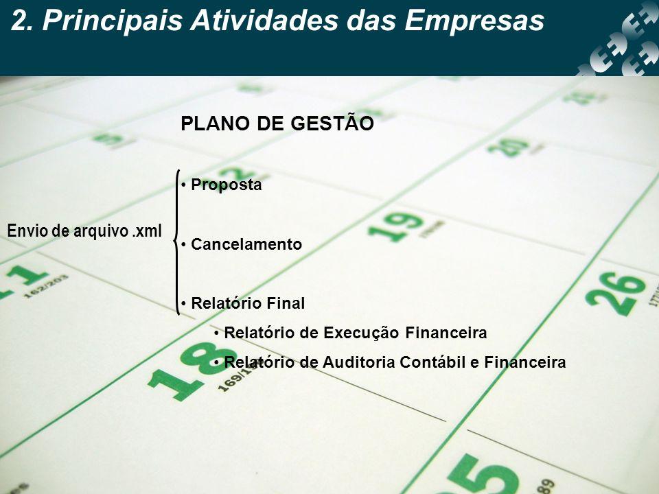 2. Principais Atividades das Empresas PLANO DE GESTÃO Proposta Cancelamento Relatório Final Relatório de Execução Financeira Relatório de Auditoria Co