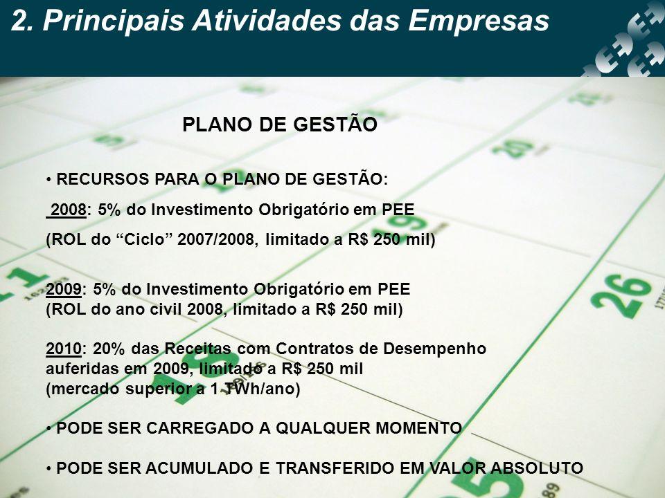 2. Principais Atividades das Empresas PLANO DE GESTÃO RECURSOS PARA O PLANO DE GESTÃO: 2008: 5% do Investimento Obrigatório em PEE (ROL do Ciclo 2007/