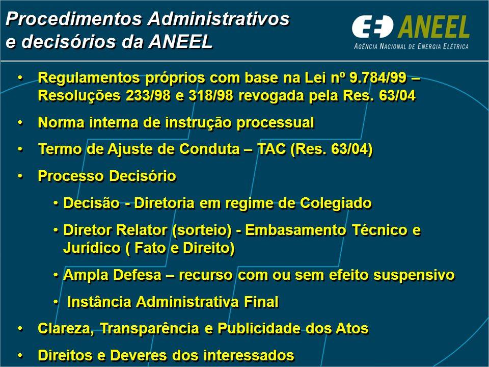 Procedimentos Administrativos e decisórios da ANEEL Procedimentos Administrativos e decisórios da ANEEL Regulamentos próprios com base na Lei nº 9.784