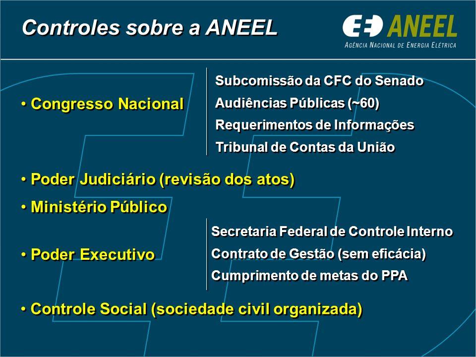 Controles sobre a ANEEL Controle Social (sociedade civil organizada) Congresso Nacional Subcomissão da CFC do Senado Audiências Públicas (~60) Requeri