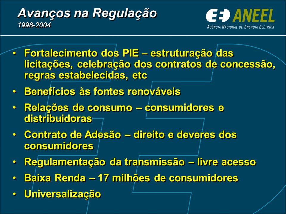 Avanços na Regulação 1998-2004 Avanços na Regulação 1998-2004 Fortalecimento dos PIE – estruturação das licitações, celebração dos contratos de conces