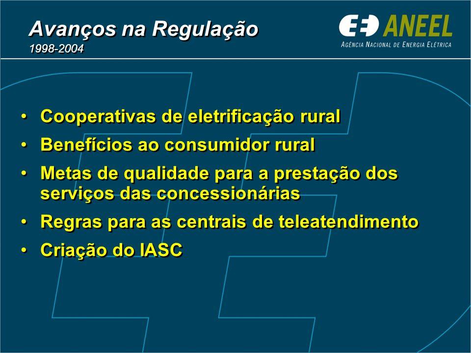 Cooperativas de eletrificação rural Benefícios ao consumidor rural Metas de qualidade para a prestação dos serviços das concessionárias Regras para as