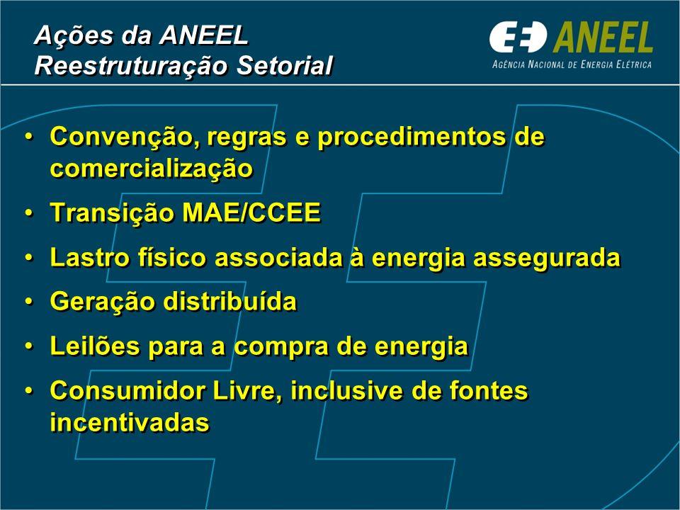 Convenção, regras e procedimentos de comercialização Transição MAE/CCEE Lastro físico associada à energia assegurada Geração distribuída Leilões para