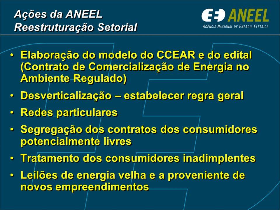 Elaboração do modelo do CCEAR e do edital (Contrato de Comercialização de Energia no Ambiente Regulado) Desverticalização – estabelecer regra geral Re