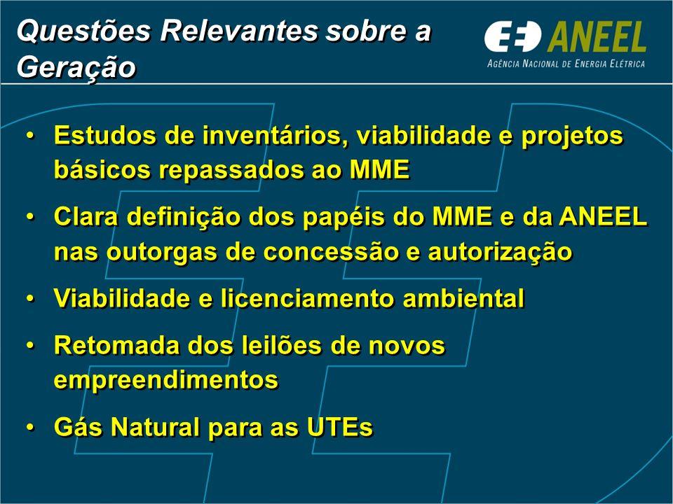 Estudos de inventários, viabilidade e projetos básicos repassados ao MME Clara definição dos papéis do MME e da ANEEL nas outorgas de concessão e auto