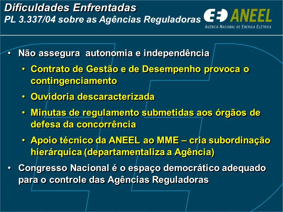 Dificuldades Enfrentadas PL 3.337/04 sobre as Agências Reguladoras Não assegura autonomia e independência Contrato de Gestão e de Desempenho provoca o