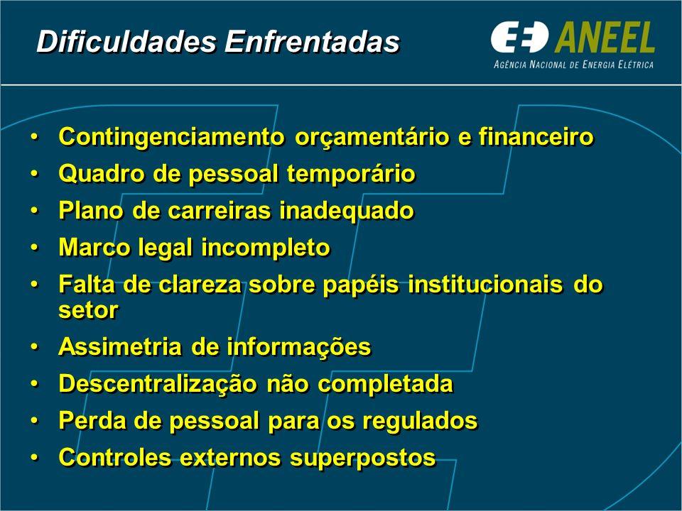 Dificuldades Enfrentadas Contingenciamento orçamentário e financeiro Quadro de pessoal temporário Plano de carreiras inadequado Marco legal incompleto