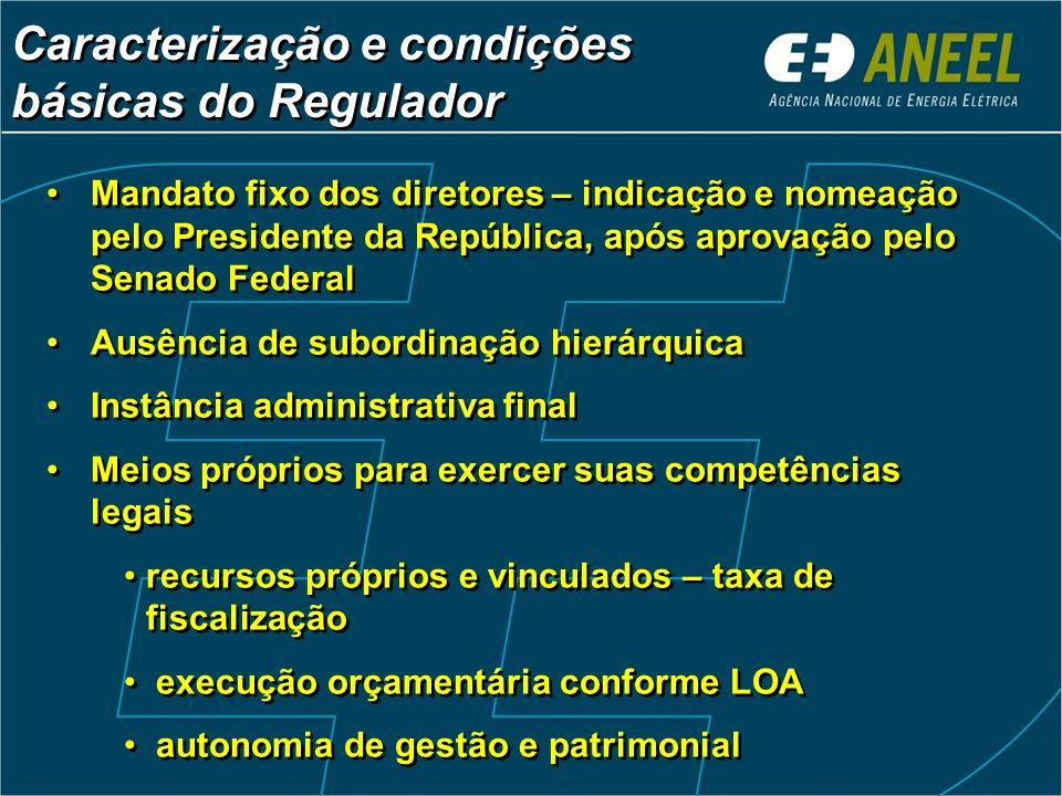 Mandato fixo dos diretores – indicação e nomeação pelo Presidente da República, após aprovação pelo Senado Federal Ausência de subordinação hierárquic