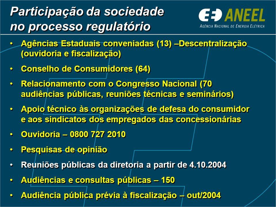 Participação da sociedade no processo regulatório Participação da sociedade no processo regulatório Agências Estaduais conveniadas (13) –Descentraliza