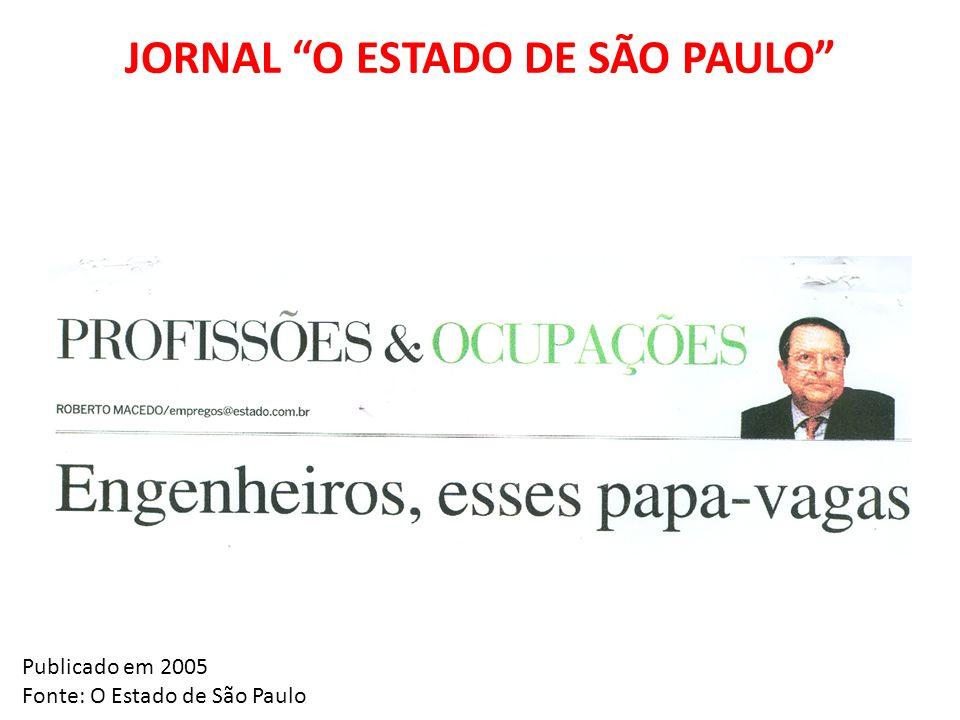 OFERTA TOTAL DE ENERGIA PRIMÁRIA NO MUNDO - 2006 Fonte: IEA ( 2008)