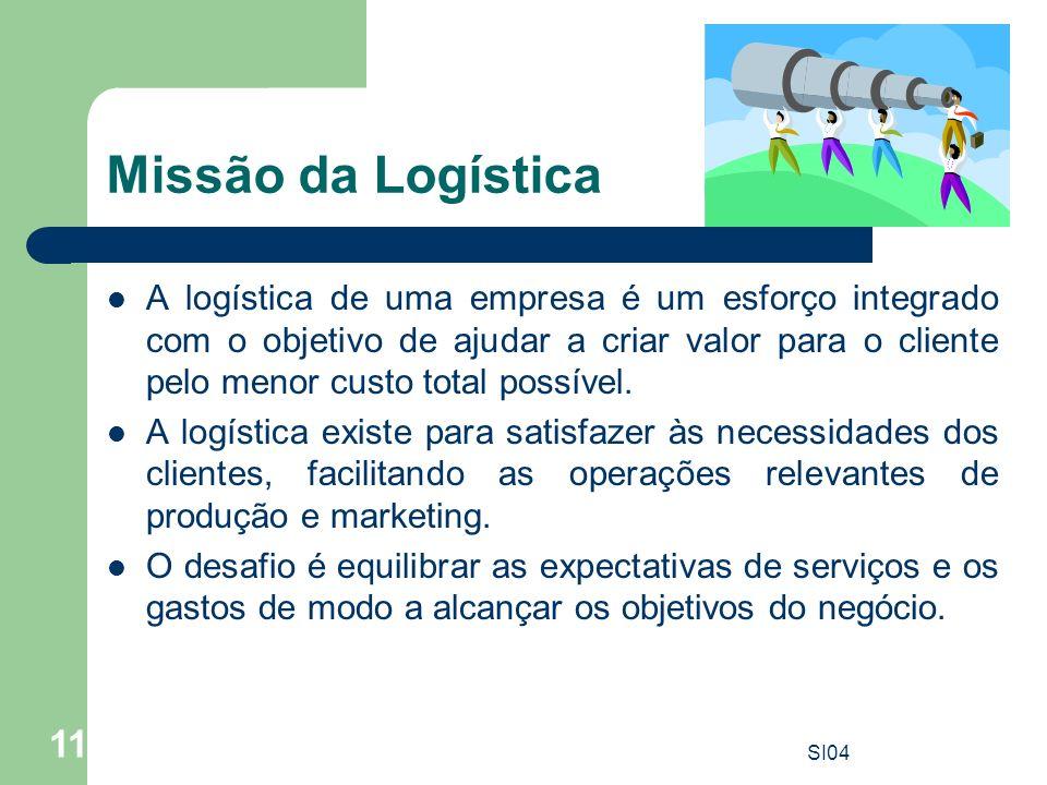 SI04 11 Missão da Logística A logística de uma empresa é um esforço integrado com o objetivo de ajudar a criar valor para o cliente pelo menor custo t