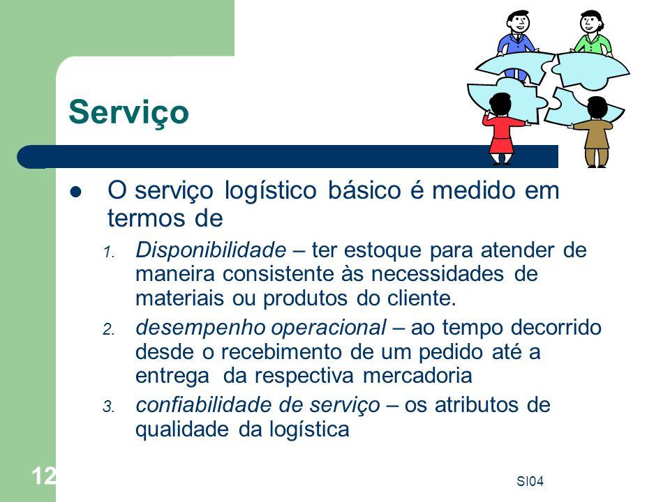 SI04 12 Serviço O serviço logístico básico é medido em termos de 1. Disponibilidade – ter estoque para atender de maneira consistente às necessidades