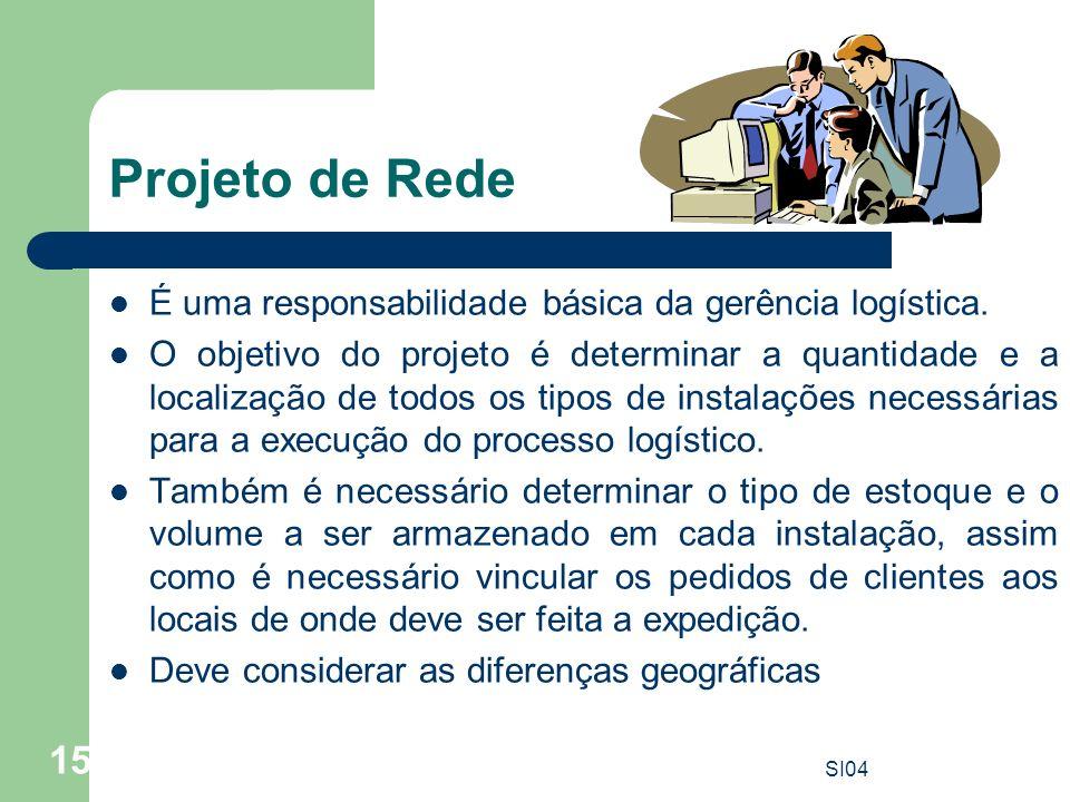 SI04 15 Projeto de Rede É uma responsabilidade básica da gerência logística. O objetivo do projeto é determinar a quantidade e a localização de todos