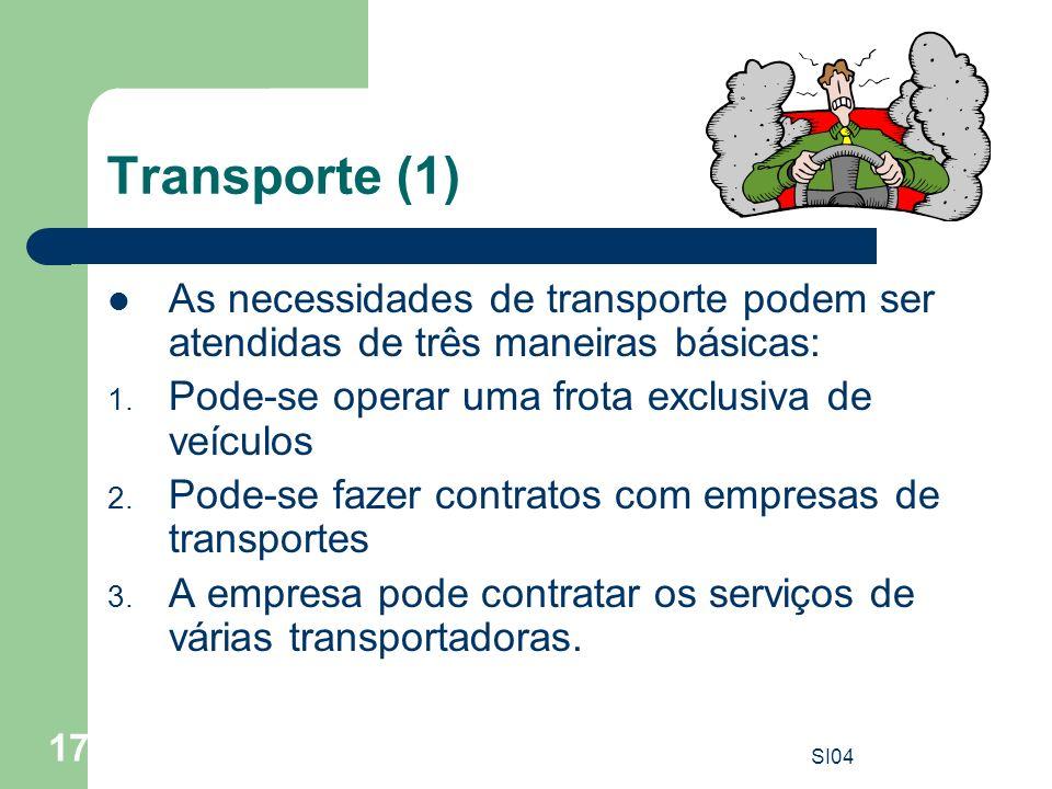 SI04 17 Transporte (1) As necessidades de transporte podem ser atendidas de três maneiras básicas: 1. Pode-se operar uma frota exclusiva de veículos 2