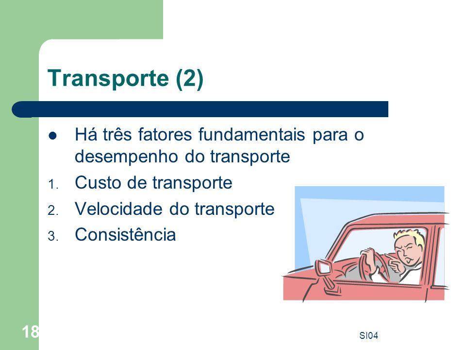 SI04 18 Transporte (2) Há três fatores fundamentais para o desempenho do transporte 1. Custo de transporte 2. Velocidade do transporte 3. Consistência