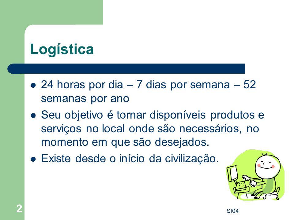 SI04 2 Logística 24 horas por dia – 7 dias por semana – 52 semanas por ano Seu objetivo é tornar disponíveis produtos e serviços no local onde são nec