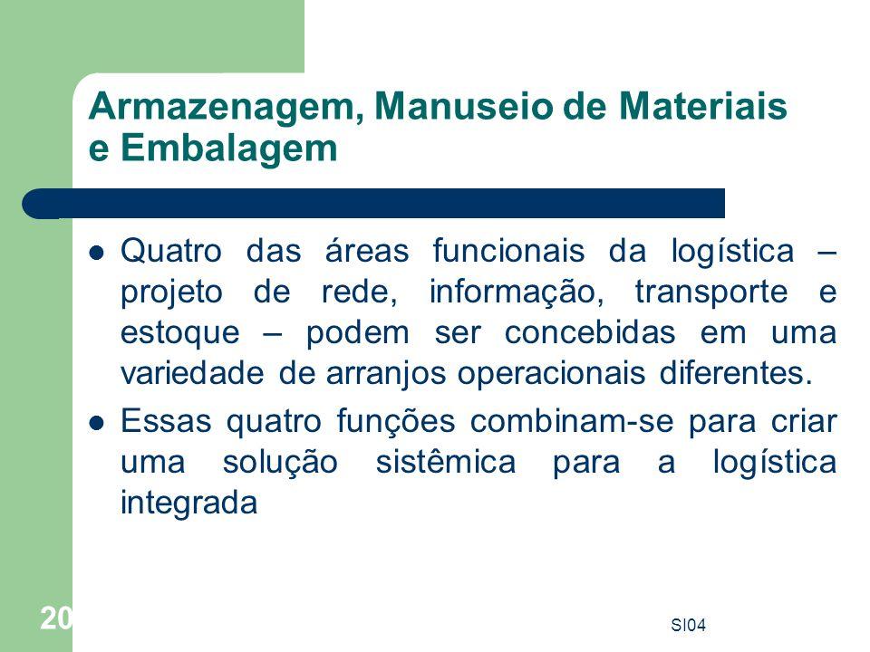 SI04 20 Armazenagem, Manuseio de Materiais e Embalagem Quatro das áreas funcionais da logística – projeto de rede, informação, transporte e estoque –