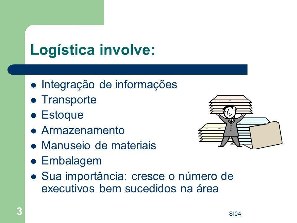 SI04 3 Logística involve: Integração de informações Transporte Estoque Armazenamento Manuseio de materiais Embalagem Sua importância: cresce o número