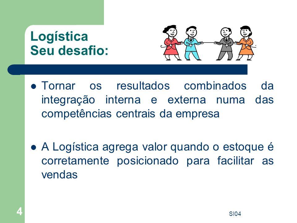 SI04 4 Logística Seu desafio: Tornar os resultados combinados da integração interna e externa numa das competências centrais da empresa A Logística ag