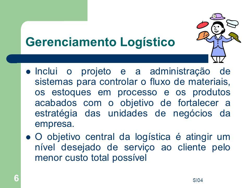 SI04 6 Gerenciamento Logístico Inclui o projeto e a administração de sistemas para controlar o fluxo de materiais, os estoques em processo e os produt