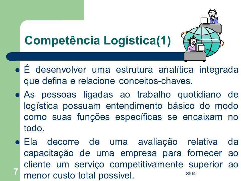 SI04 7 Competência Logística(1) É desenvolver uma estrutura analítica integrada que defina e relacione conceitos-chaves. As pessoas ligadas ao trabalh