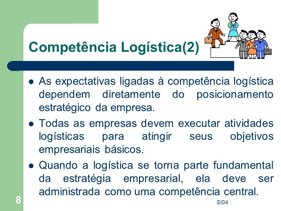 SI04 8 Competência Logística(2) As expectativas ligadas à competência logística dependem diretamente do posicionamento estratégico da empresa. Todas a