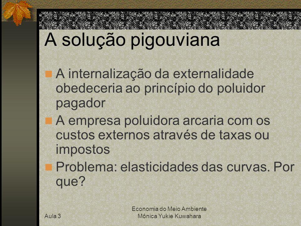 Aula 3 Economia do Meio Ambiente Mônica Yukie Kuwahara A solução pigouviana A internalização da externalidade obedeceria ao princípio do poluidor paga