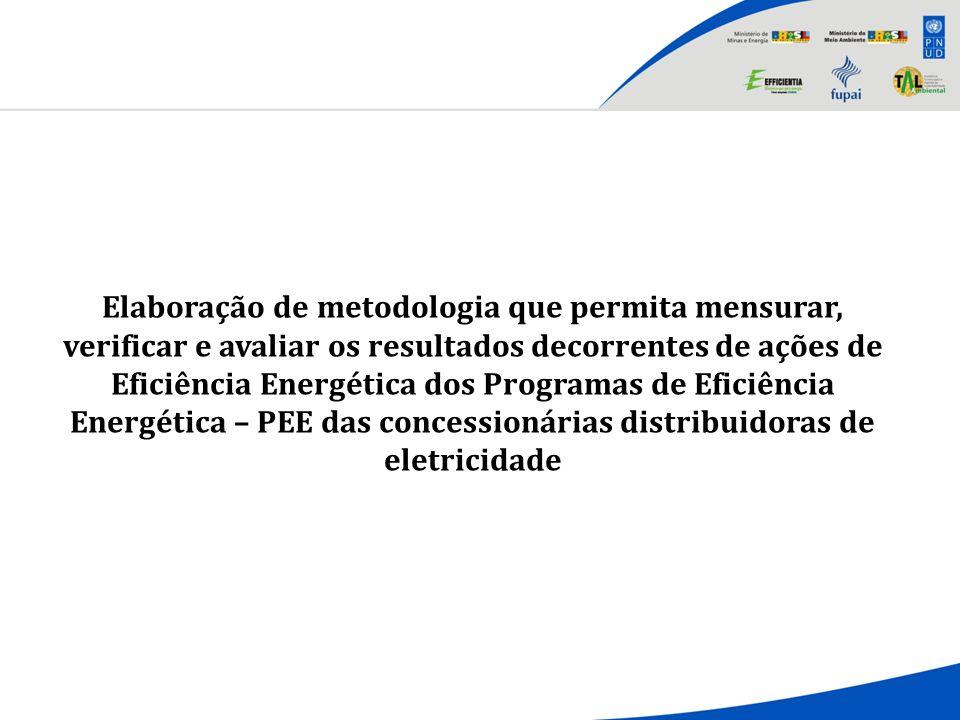 Indicadores Específicos É igualmente importante obter-se o consumo específico para os principais usos finais, como por exemplo: – Motor elétrico; – Sistemas de Bombeamento; – Sistemas de Condicionamento Ambiental; – Sistemas de Ar Comprimido; – Aquecedor de água elétrico doméstico; – Iluminação elétrica; – Etc.